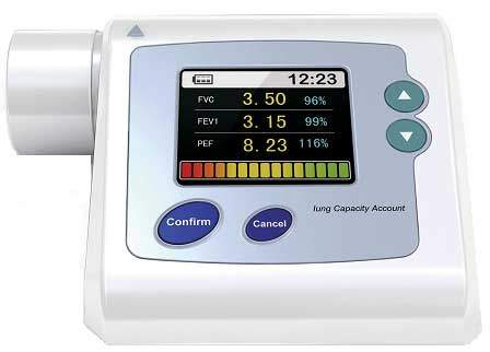 Spirometer with PC Software Kit
