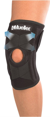 Self-Adjusting Knee Stabiliser
