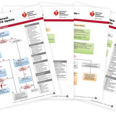 ACLS Crash Cart Cards - Adult
